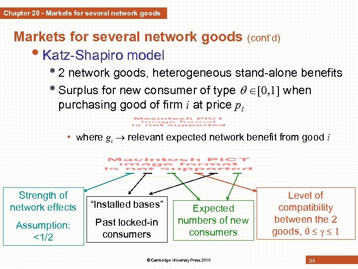Chapter 20 - Markets for several network goods (cont'd) • Katz-Shapiro model • 2