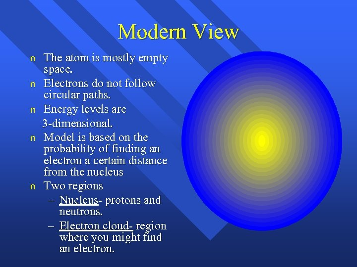 Modern View n n n The atom is mostly empty space. Electrons do not