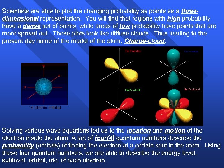 Scientists are able to plot the changing probability as points as a threedimensional representation.