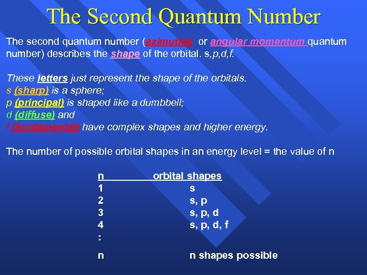 The Second Quantum Number The second quantum number (azimuthal or angular momentum quantum number)