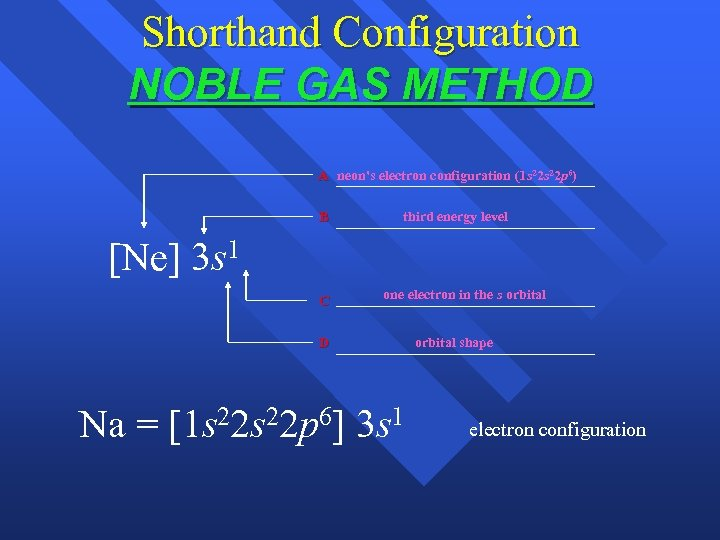 Shorthand Configuration NOBLE GAS METHOD A neon's electron configuration (1 s 22 p 6)