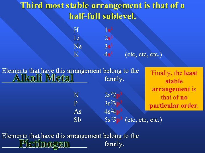Third most stable arrangement is that of a half-full sublevel. H Li Na K
