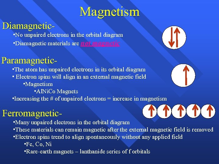 Magnetism Diamagnetic • No unpaired electrons in the orbital diagram • Diamagnetic materials are