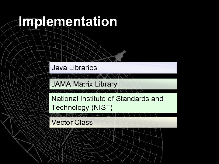 Implementation Java Libraries JAMA Matrix Library National Institute of Standards and Technology (NIST) Vector