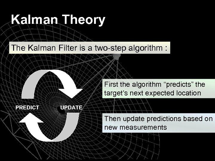 "Kalman Theory The Kalman Filter is a two-step algorithm : First the algorithm ""predicts"""