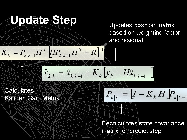 Update Step Updates position matrix based on weighting factor and residual Calculates Kalman Gain