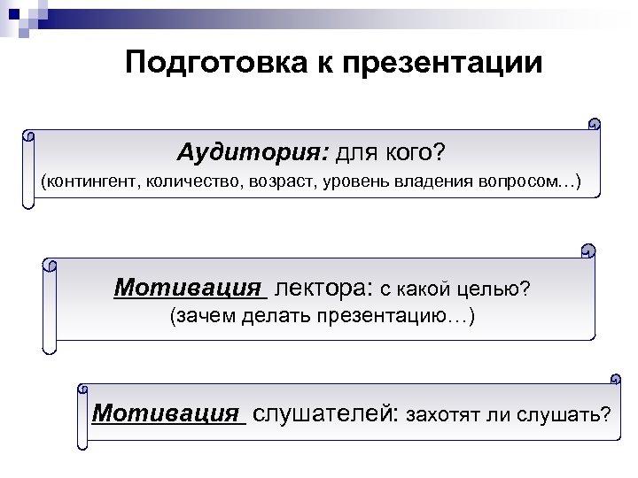Подготовка к презентации Аудитория: для кого? (контингент, количество, возраст, уровень владения вопросом…) Мотивация лектора: