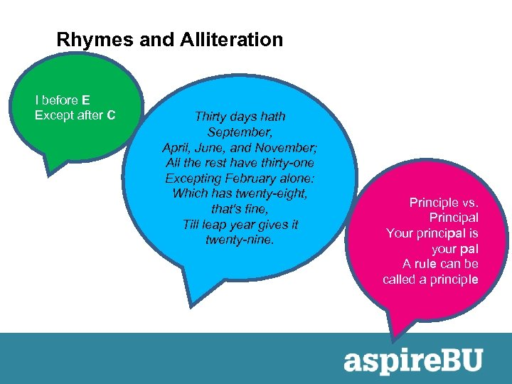 Rhymes and Alliteration I before E Except after C Thirty days hath September, April,