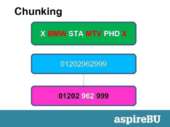 Chunking X BMW STA MTV PHD X 01202962999 01202 962 999
