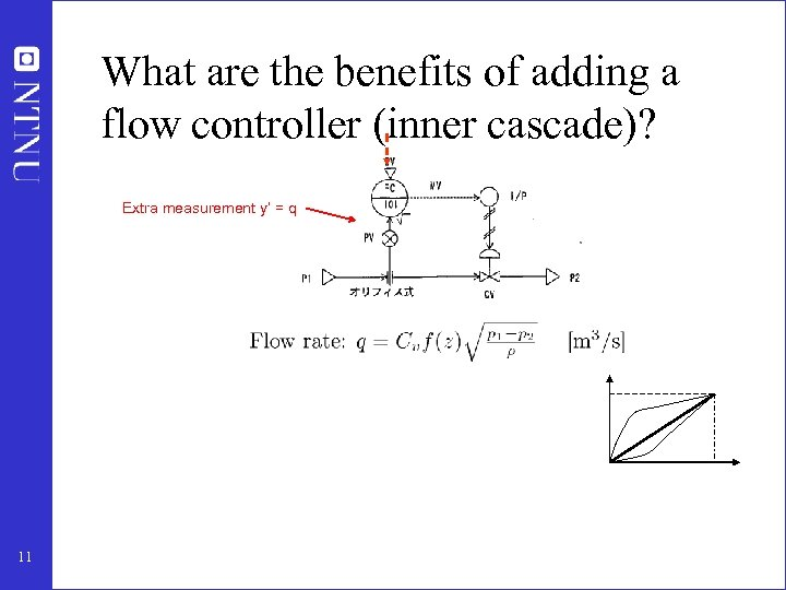 What are the benefits of adding a flow controller (inner cascade)? Extra measurement y'