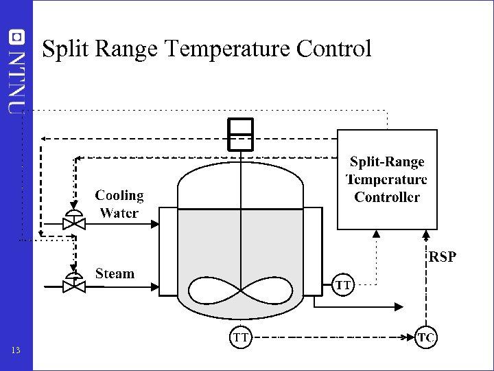 Split Range Temperature Control 13