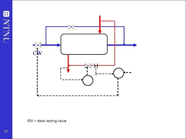 IRV = ideal resting value 23