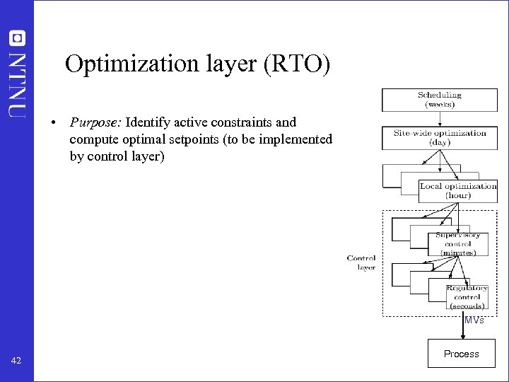Optimization layer (RTO) • Purpose: Identify active constraints and compute optimal setpoints (to be