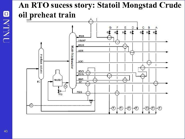An RTO sucess story: Statoil Mongstad Crude oil preheat train 43