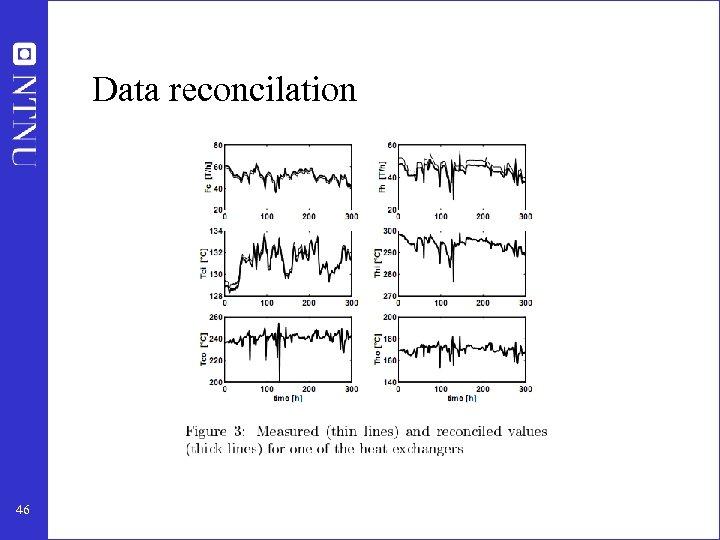 Data reconcilation 46