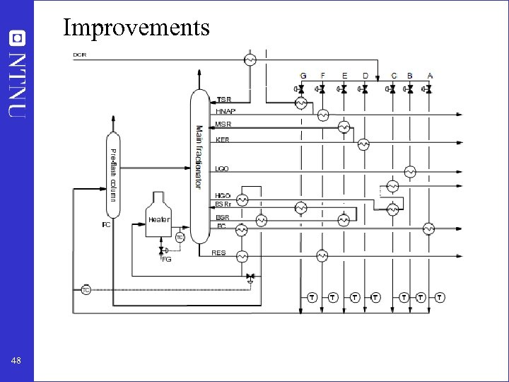 Improvements 48