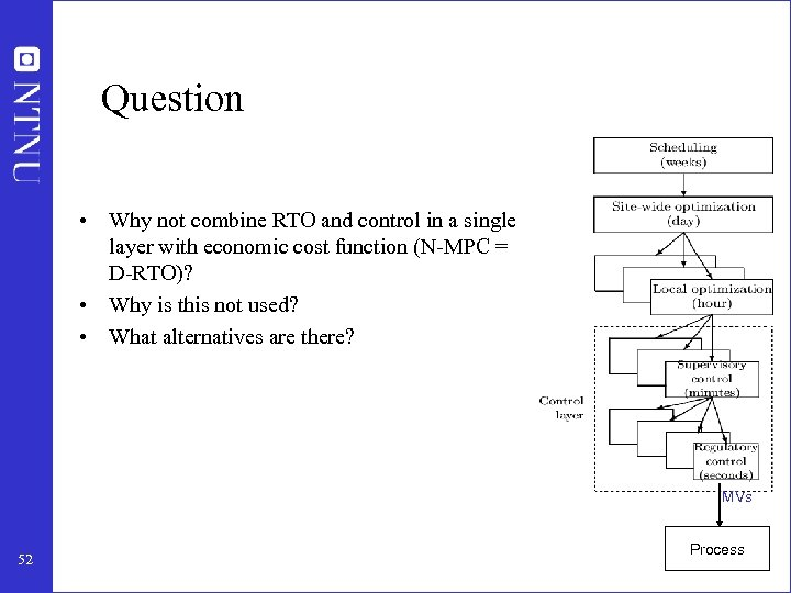 Question • Why not combine RTO and control in a single layer with economic