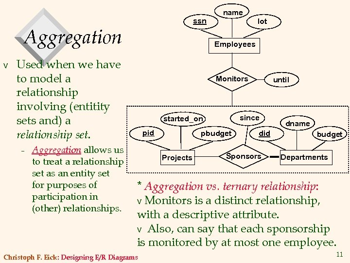 ssn Aggregation v Aggregation allows us to treat a relationship set as an entity