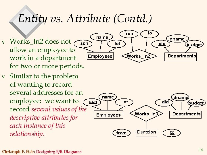 Entity vs. Attribute (Contd. ) v v name from to dname Works_In 2 does