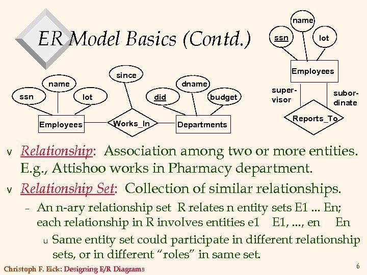 name ER Model Basics (Contd. ) ssn lot Employees v v dname did Works_In