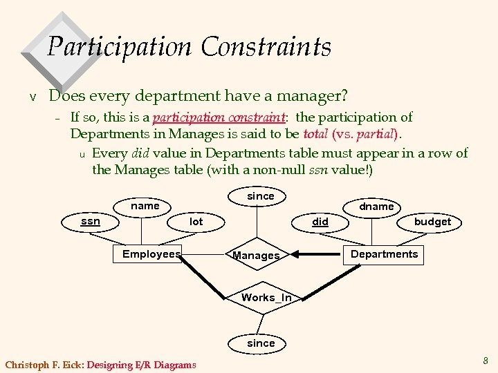 Participation Constraints v Does every department have a manager? – If so, this is