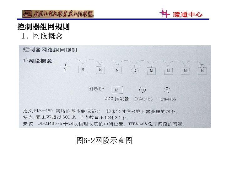控制器组网规则 1、网段概念 图 6‑ 2网段示意图