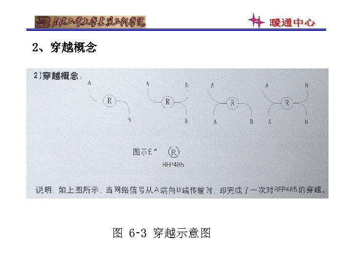2、穿越概念 图 6‑ 3 穿越示意图