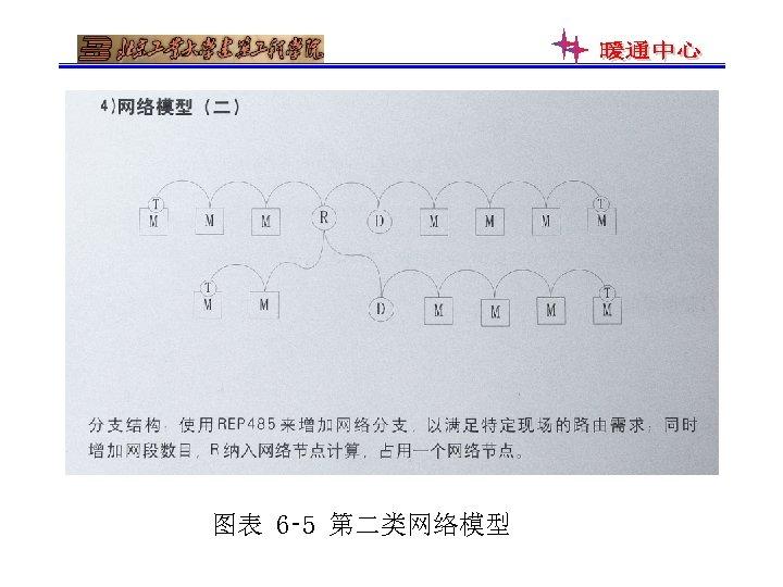 图表 6‑ 5 第二类网络模型