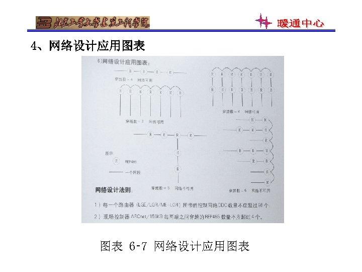 4、网络设计应用图表 图表 6‑ 7 网络设计应用图表