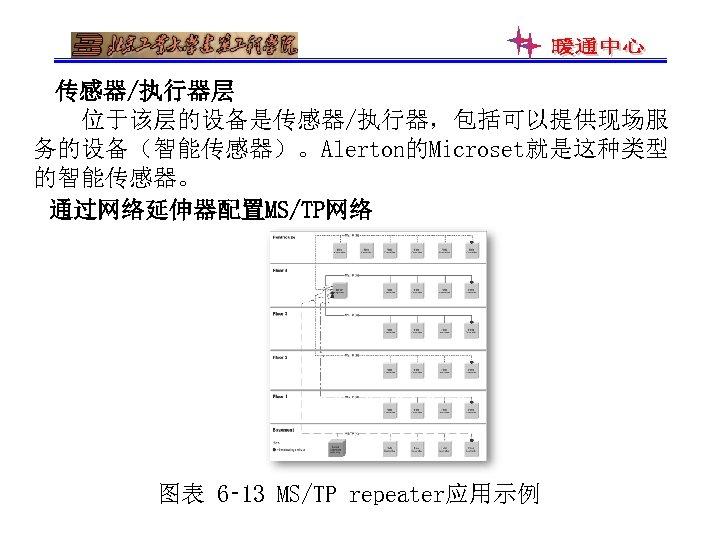 传感器/执行器层 位于该层的设备是传感器/执行器,包括可以提供现场服 务的设备(智能传感器)。Alerton的Microset就是这种类型 的智能传感器。 通过网络延伸器配置MS/TP网络 图表 6‑ 13 MS/TP repeater应用示例