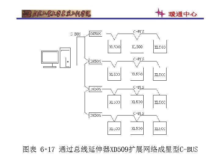 图表 6‑ 17 通过总线延伸器XD 509扩展网络成星型C-BUS