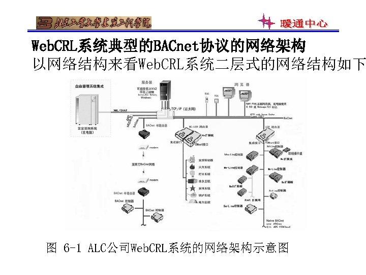 Web. CRL系统典型的BACnet协议的网络架构 以网络结构来看Web. CRL系统二层式的网络结构如下 图 6 -1 ALC公司Web. CRL系统的网络架构示意图
