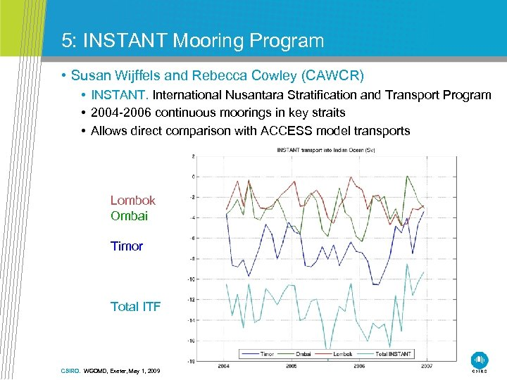 5: INSTANT Mooring Program • Susan Wijffels and Rebecca Cowley (CAWCR) • INSTANT. International