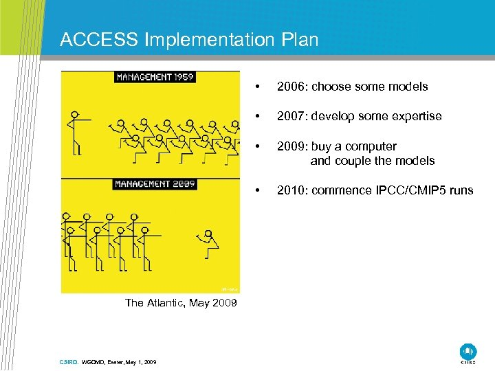 ACCESS Implementation Plan • • 2009: buy a computer and couple the models •
