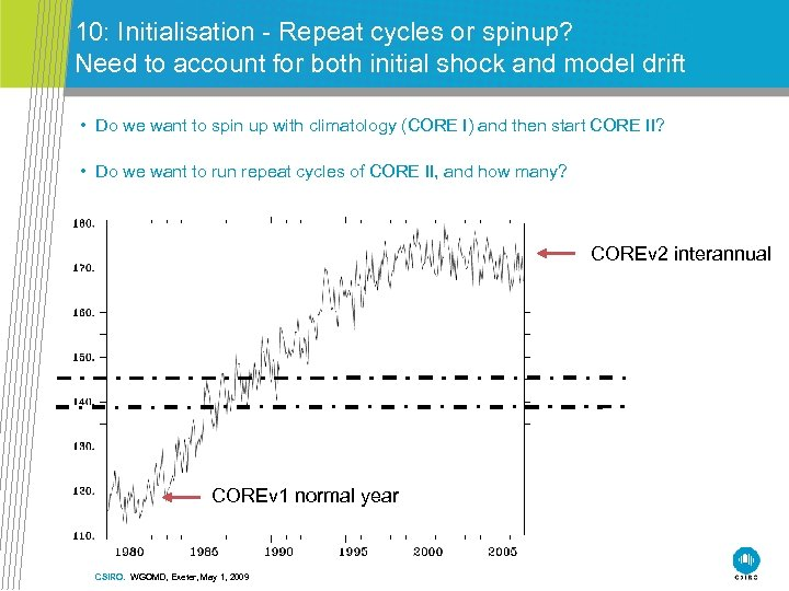 10: Initialisation - Repeat cycles or spinup? Need to account for both initial shock