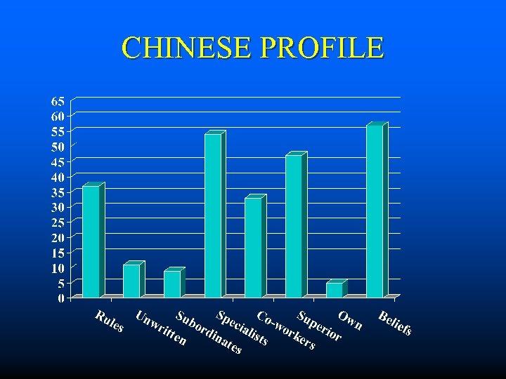 CHINESE PROFILE