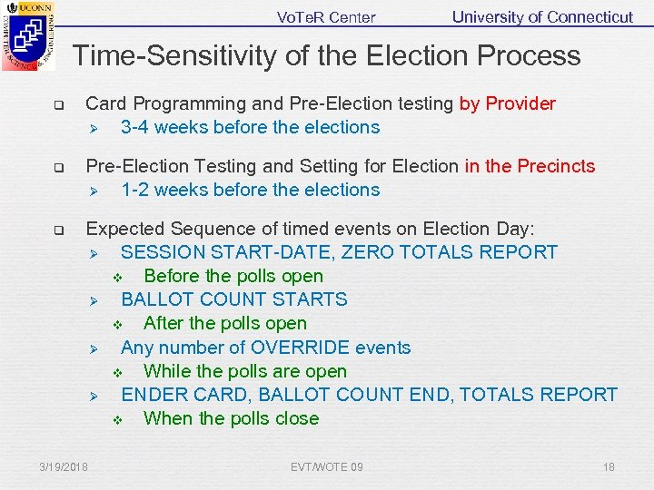 Vo. Te. R Center University of Connecticut Time-Sensitivity of the Election Process q Card