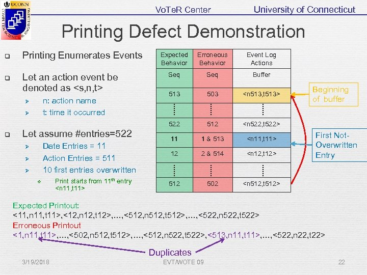 Vo. Te. R Center University of Connecticut Printing Defect Demonstration q Printing Enumerates Events