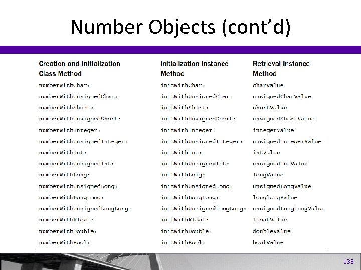 Number Objects (cont'd) 138