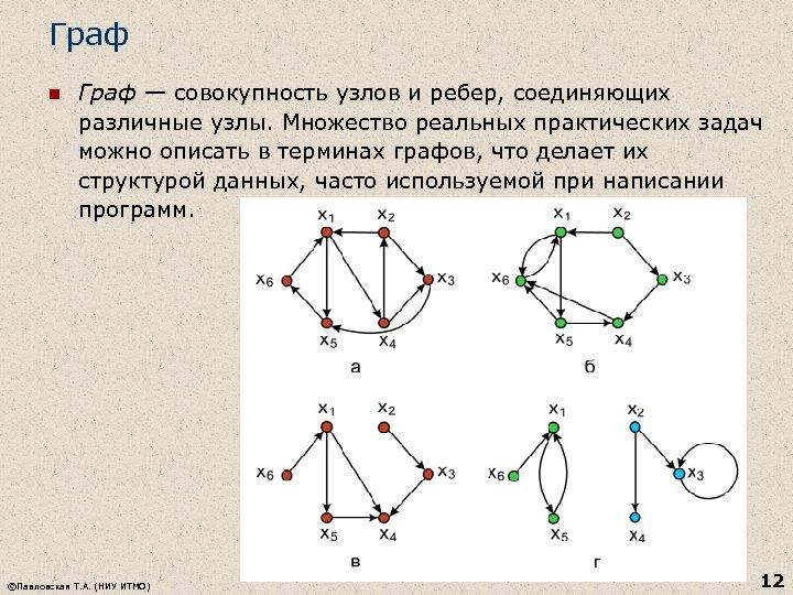 Граф n Граф — совокупность узлов и ребер, соединяющих различные узлы. Множество реальных практических