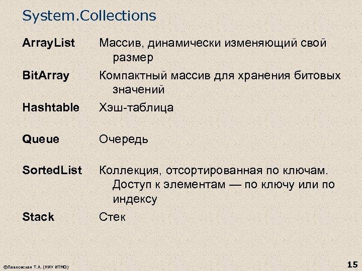 System. Collections Array. List Bit. Array Массив, динамически изменяющий свой размер Компактный массив для
