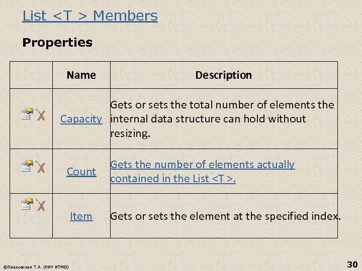 List <T > Members Properties Name Description Gets or sets the total number of