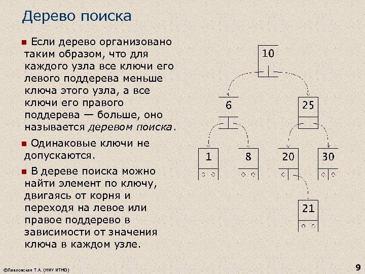 Дерево поиска n Если дерево организовано таким образом, что для каждого узла все ключи