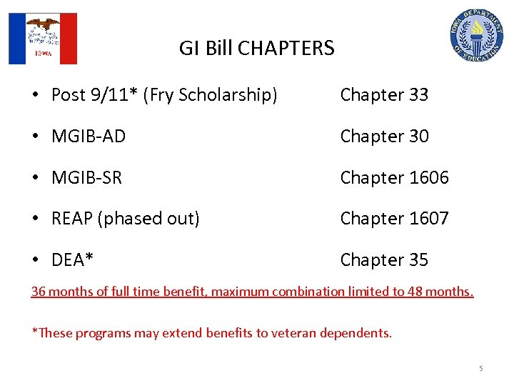 GI Bill CHAPTERS • Post 9/11* (Fry Scholarship) Chapter 33 • MGIB-AD Chapter 30
