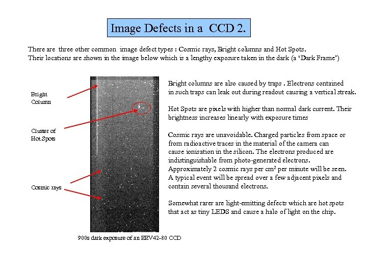 Image Defects in a CCD 2. There are three other common image defect types