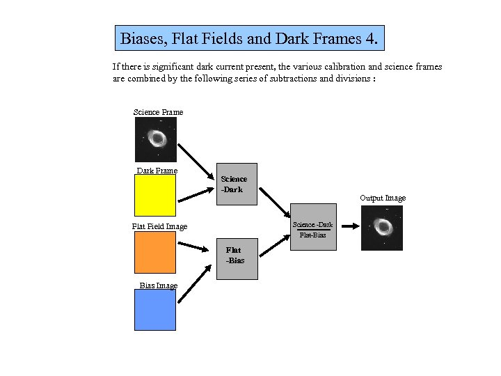 Biases, Flat Fields and Dark Frames 4. If there is significant dark current present,