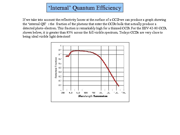 'Internal' Quantum Efficiency If we take into account the reflectivity losses at the surface