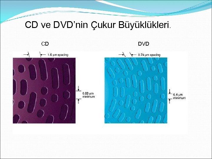 CD ve DVD'nin Çukur Büyüklükleri. CD DVD
