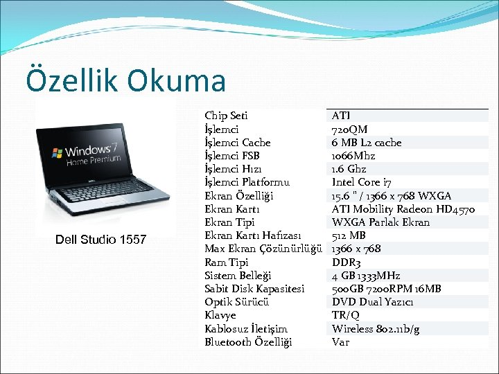 Özellik Okuma Dell Studio 1557 Chip Seti ATI İşlemci 720 QM İşlemci Cache 6