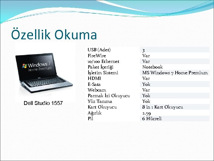Özellik Okuma Dell Studio 1557 USB (Adet) Fire. Wire 10/100 Ethernet Paket İçeriği İşletim